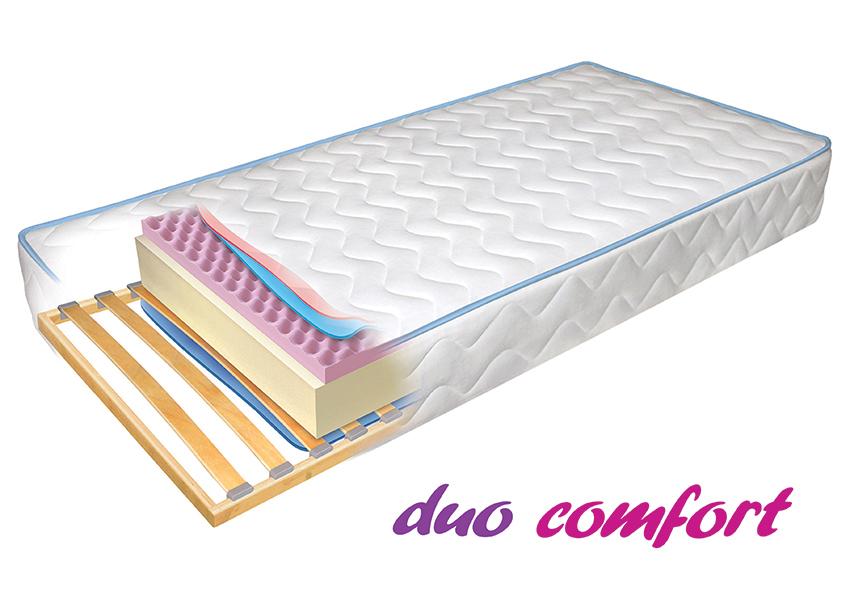Duo Comfort