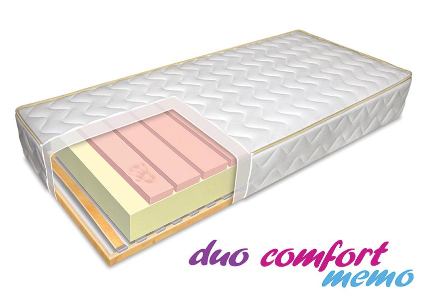 Duo Comfort memo
